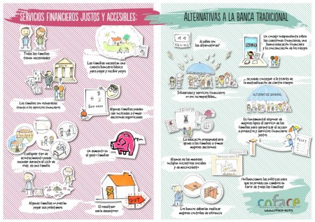 COFACE Infographic Compendium ES